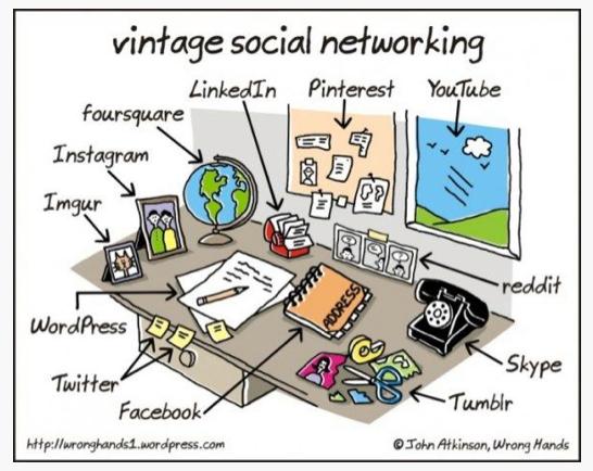 Sosiale medier – vit hva du gjør!